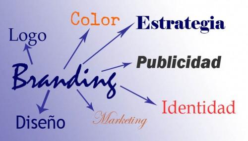 portfolio 3/6  - Branding, imagen de marca
